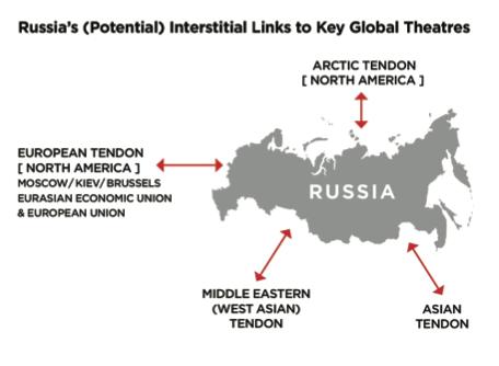 russiadiagram2